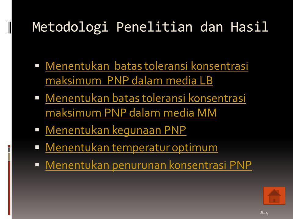 Metodologi Penelitian dan Hasil