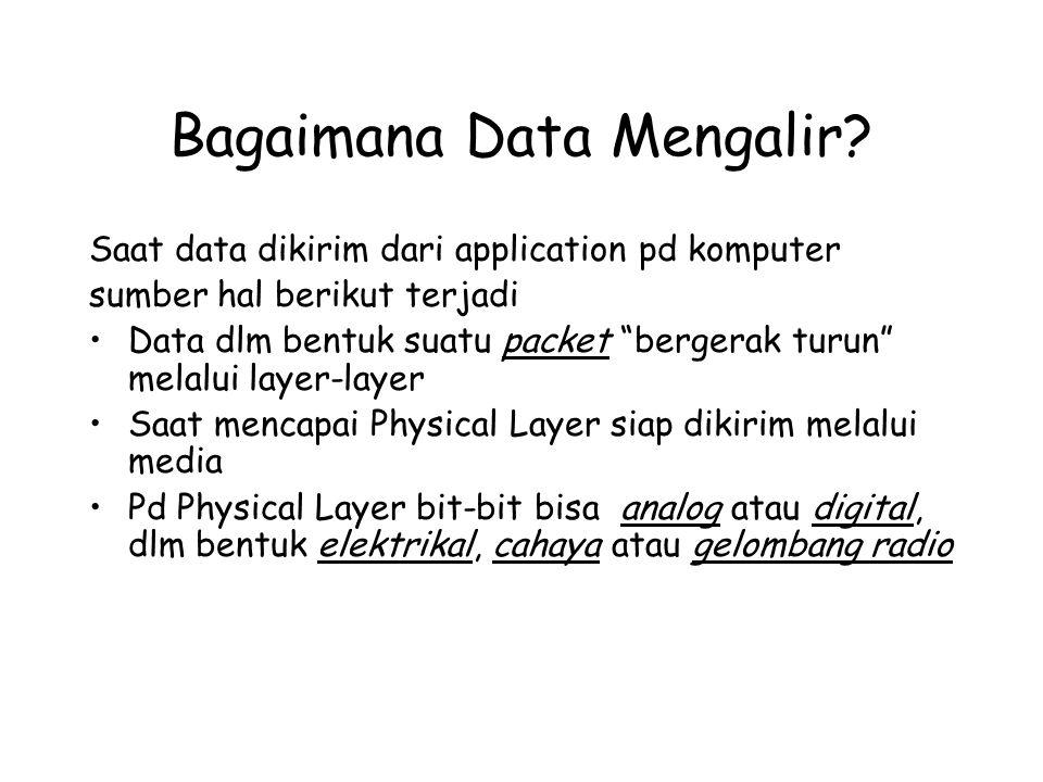 Bagaimana Data Mengalir