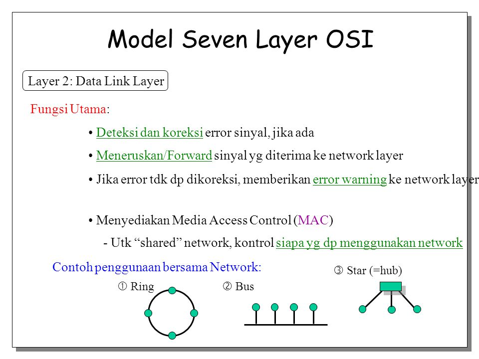 Model Seven Layer OSI Layer 2: Data Link Layer Fungsi Utama: