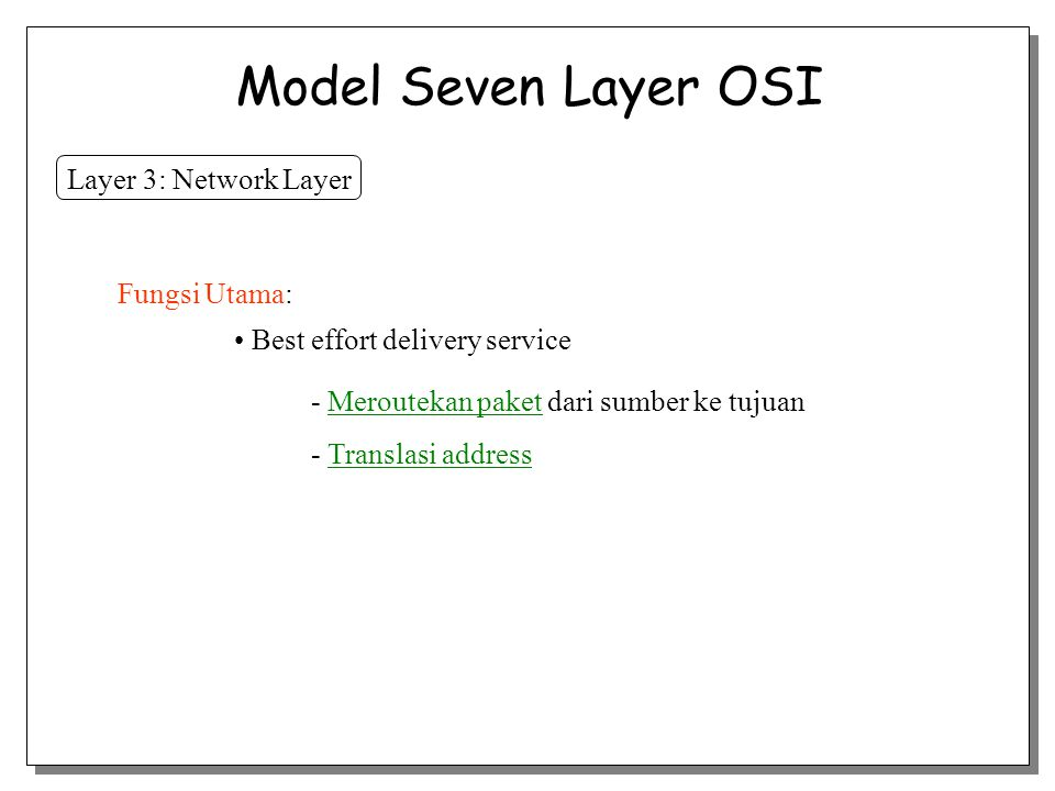 Model Seven Layer OSI Layer 3: Network Layer Fungsi Utama: