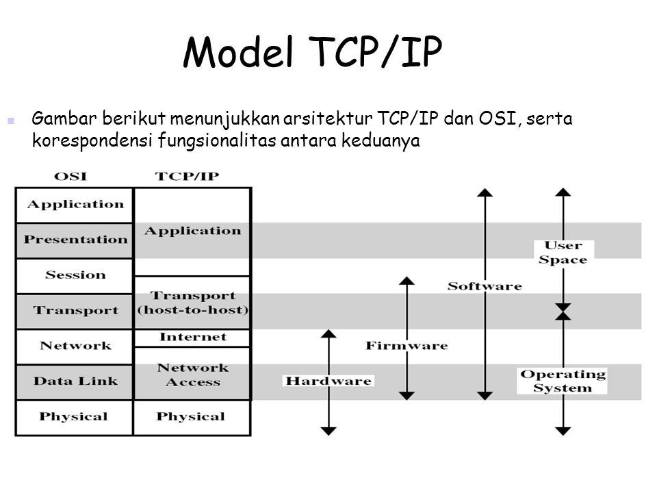 Model TCP/IP Gambar berikut menunjukkan arsitektur TCP/IP dan OSI, serta korespondensi fungsionalitas antara keduanya.