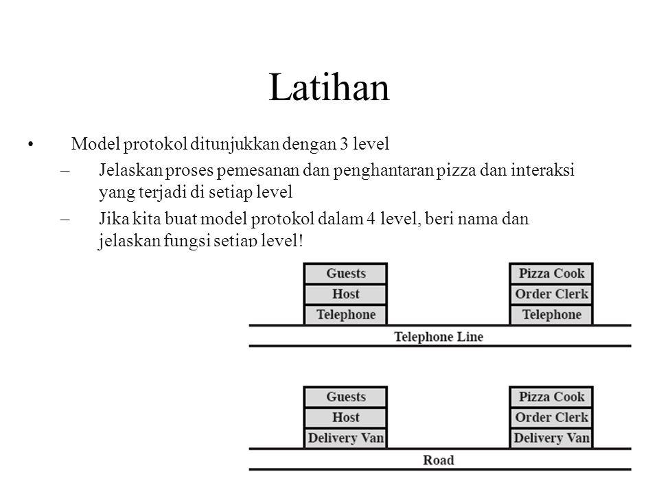 Latihan Model protokol ditunjukkan dengan 3 level