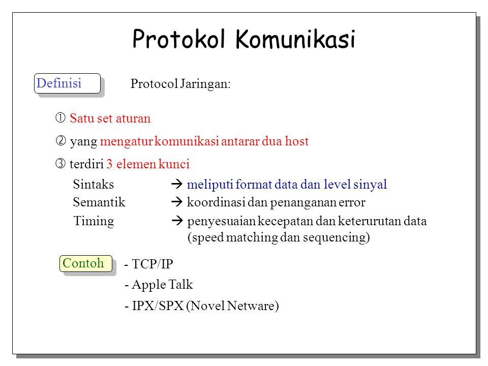 Protokol Komunikasi Definisi Protocol Jaringan:  Satu set aturan