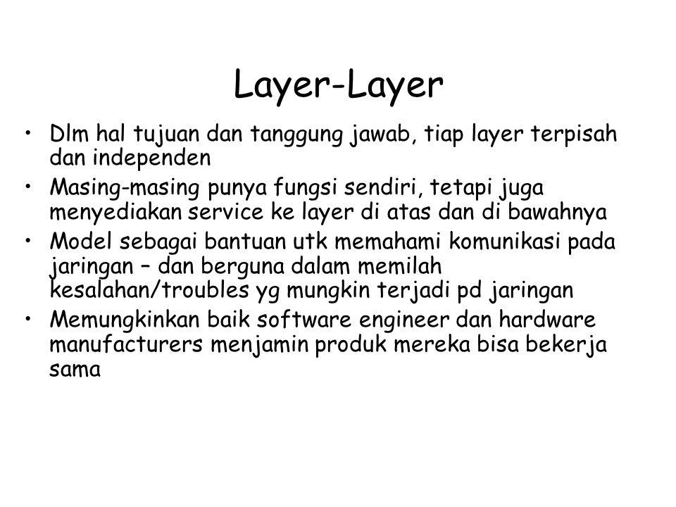 Layer-Layer Dlm hal tujuan dan tanggung jawab, tiap layer terpisah dan independen.