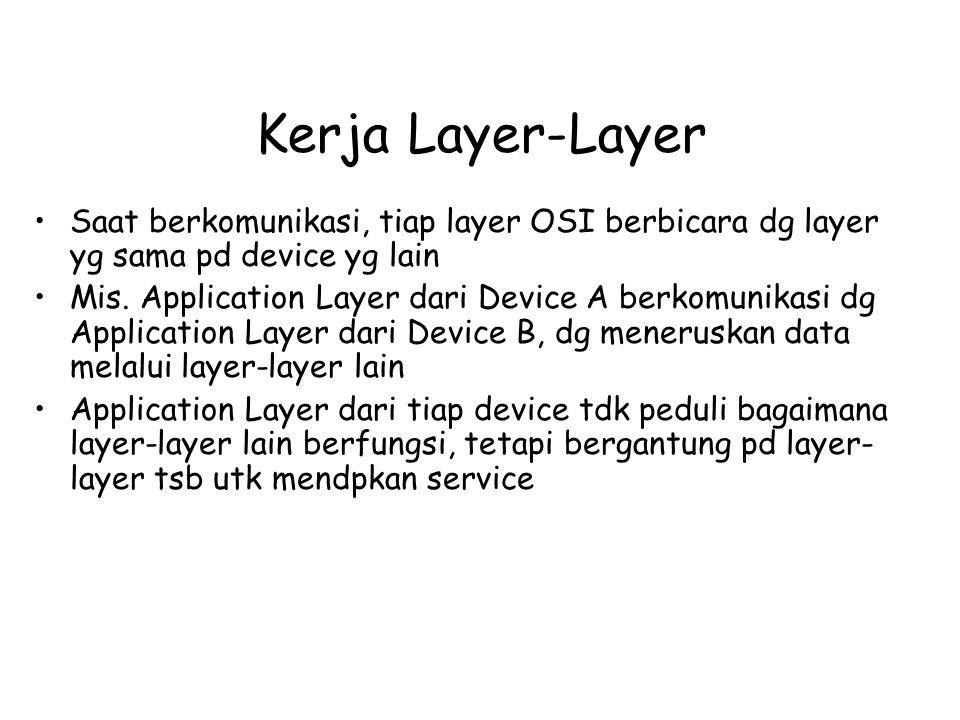 Kerja Layer-Layer Saat berkomunikasi, tiap layer OSI berbicara dg layer yg sama pd device yg lain.