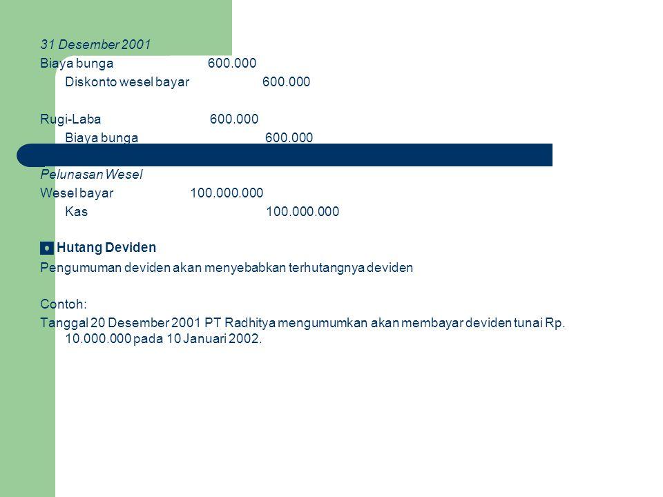 31 Desember 2001 Biaya bunga 600.000. Diskonto wesel bayar 600.000.