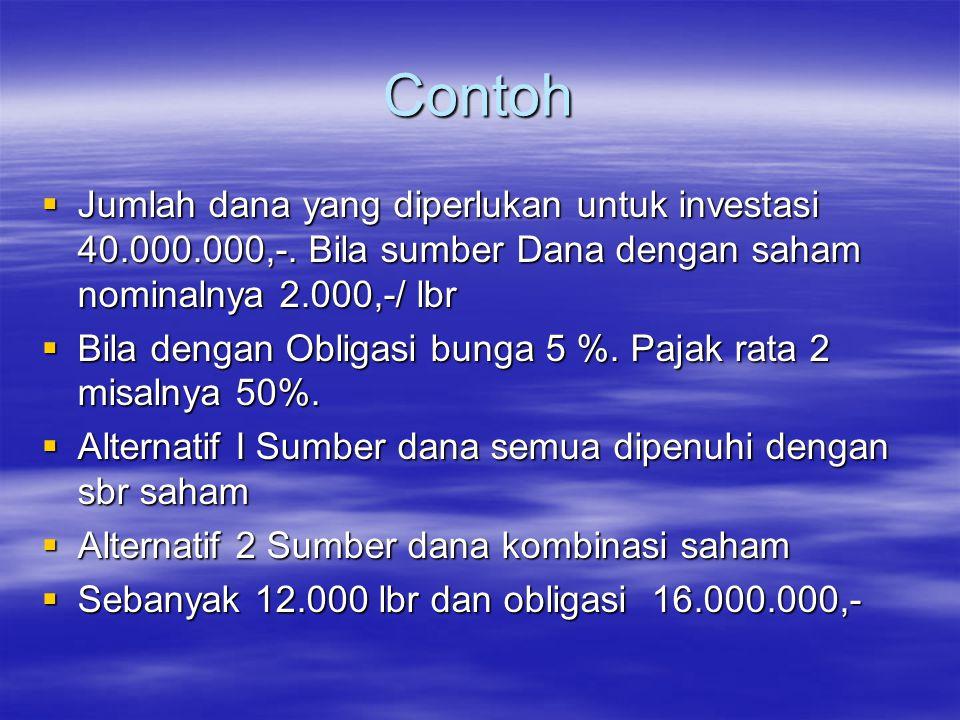 Contoh Jumlah dana yang diperlukan untuk investasi 40.000.000,-. Bila sumber Dana dengan saham nominalnya 2.000,-/ lbr.