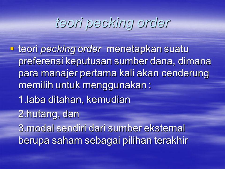 teori pecking order