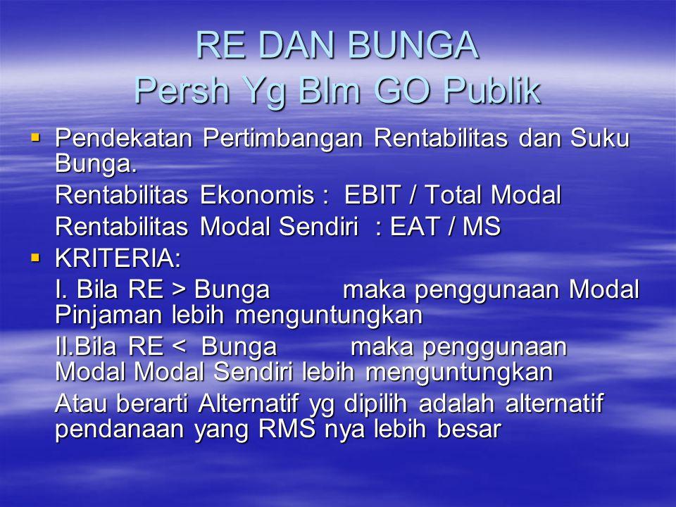 RE DAN BUNGA Persh Yg Blm GO Publik
