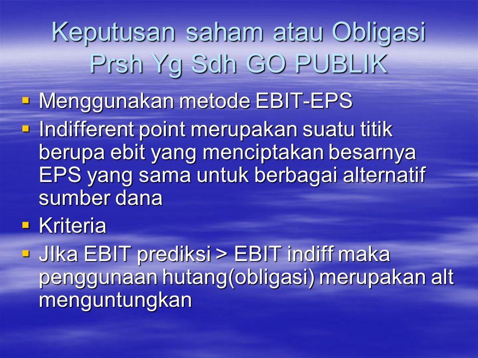 Keputusan saham atau Obligasi Prsh Yg Sdh GO PUBLIK