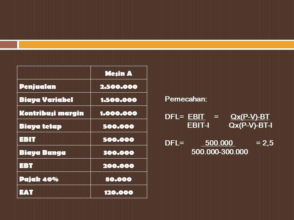 Mesin A Penjualan. 2.500.000. Biaya Variabel. 1.500.000. Kontribusi margin. 1.000.000. Biaya tetap.
