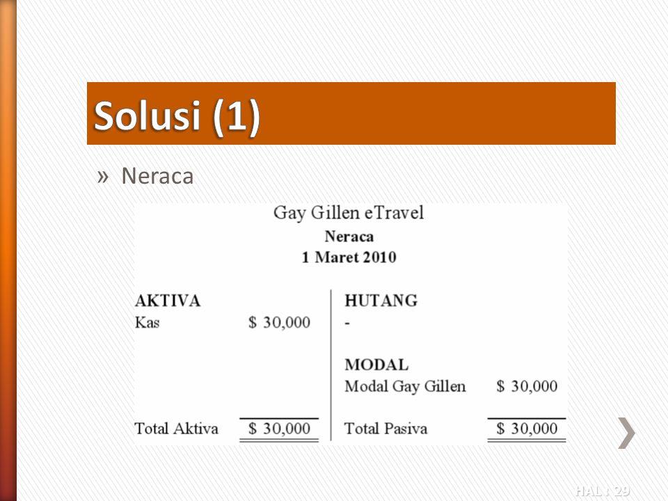 Solusi (1) Neraca