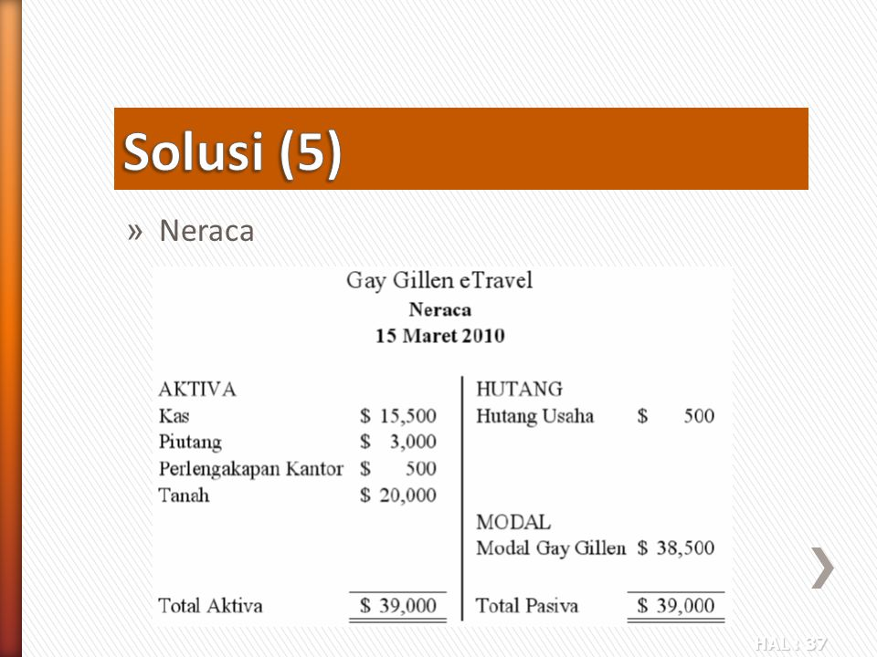 Solusi (5) Neraca