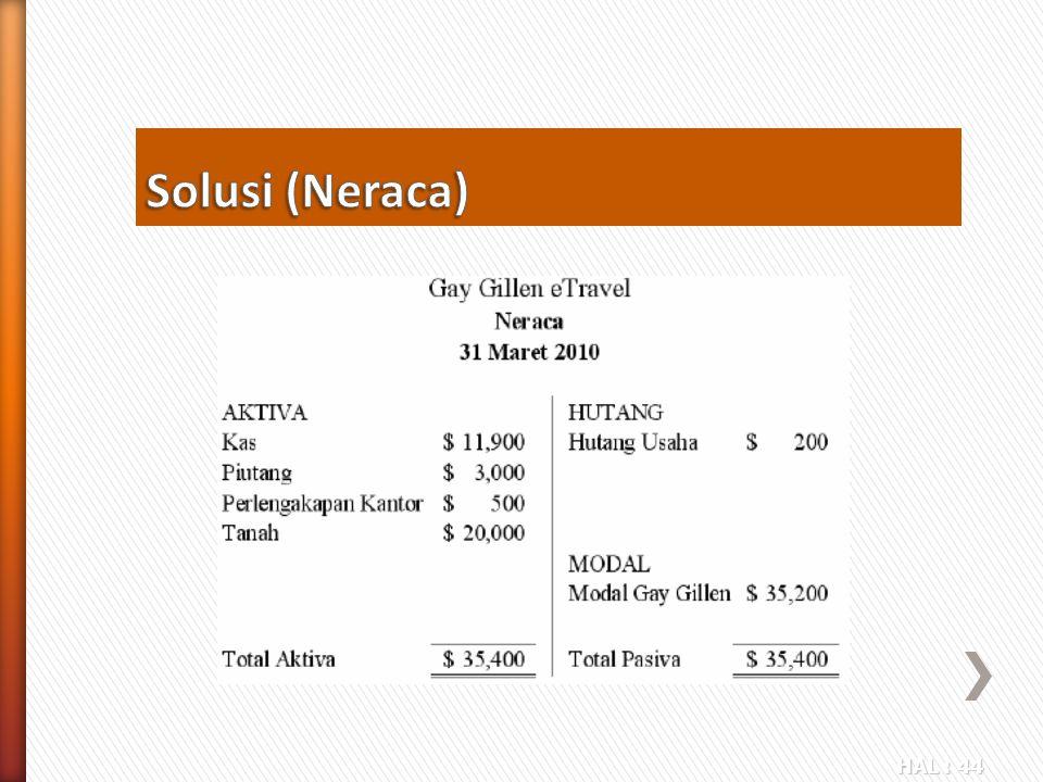 Solusi (Neraca)