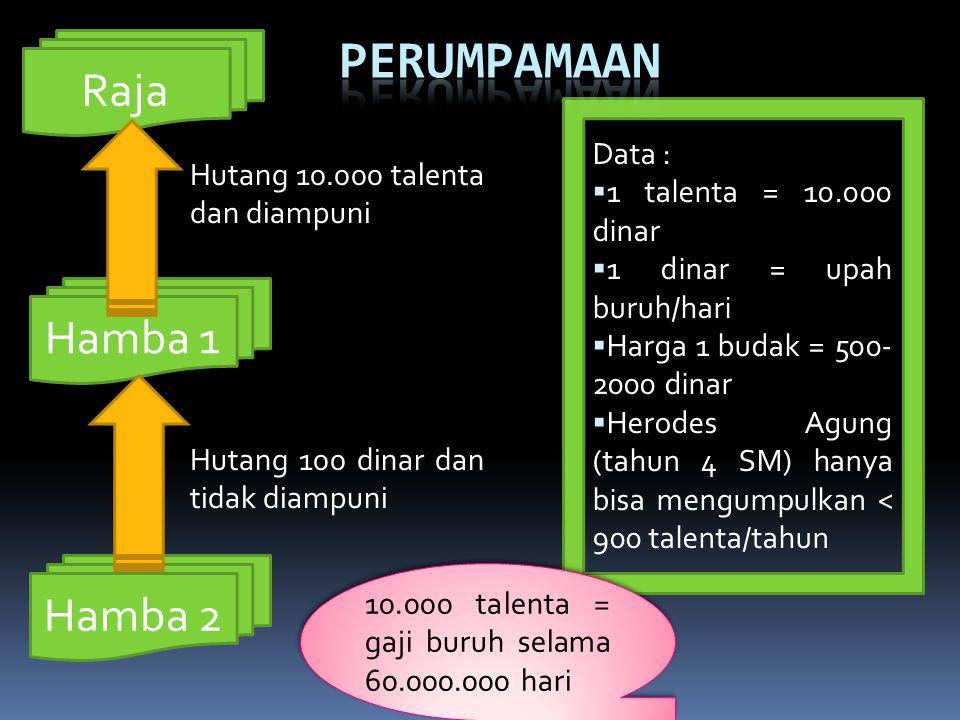Perumpamaan Raja Hamba 1 Hamba 2 Data : 1 talenta = 10.000 dinar