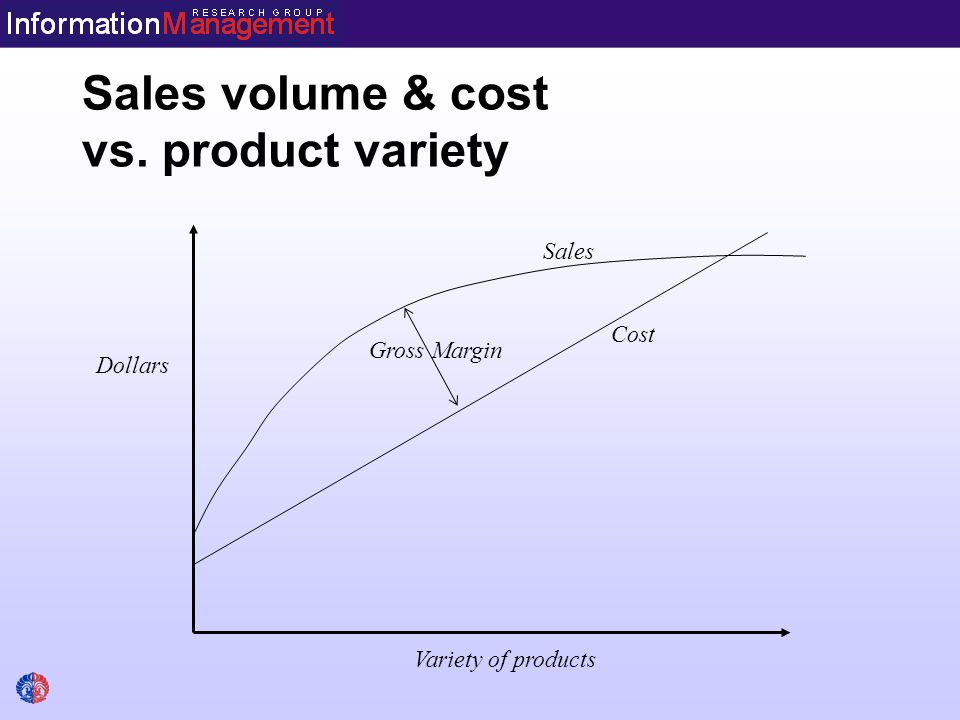 Sales volume & cost vs. product variety
