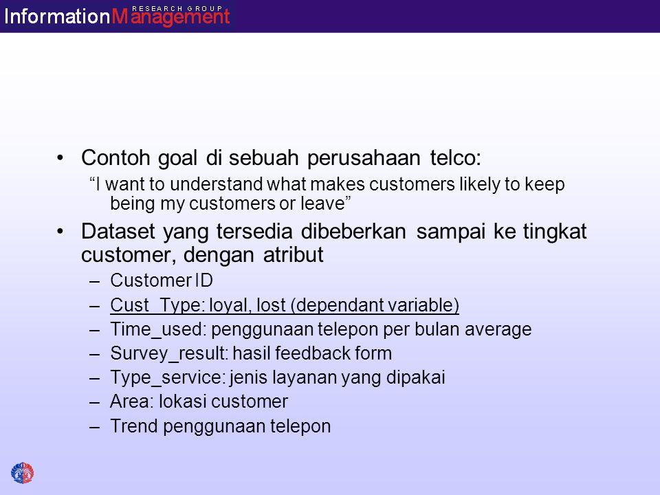 Contoh goal di sebuah perusahaan telco: