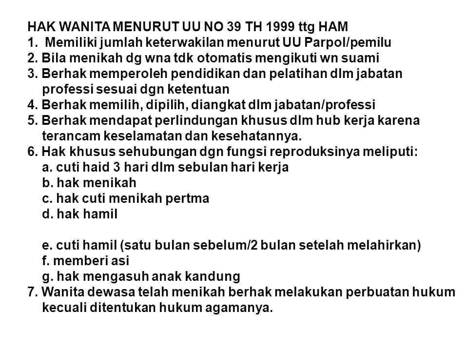 HAK WANITA MENURUT UU NO 39 TH 1999 ttg HAM