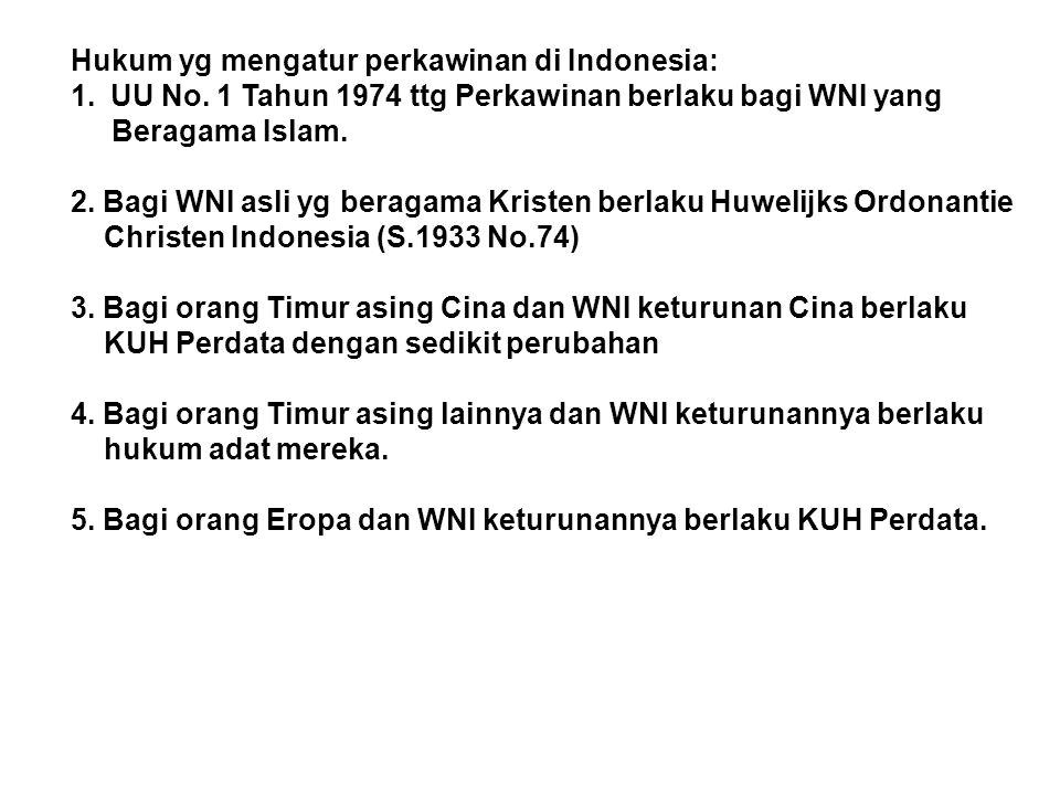Hukum yg mengatur perkawinan di Indonesia: