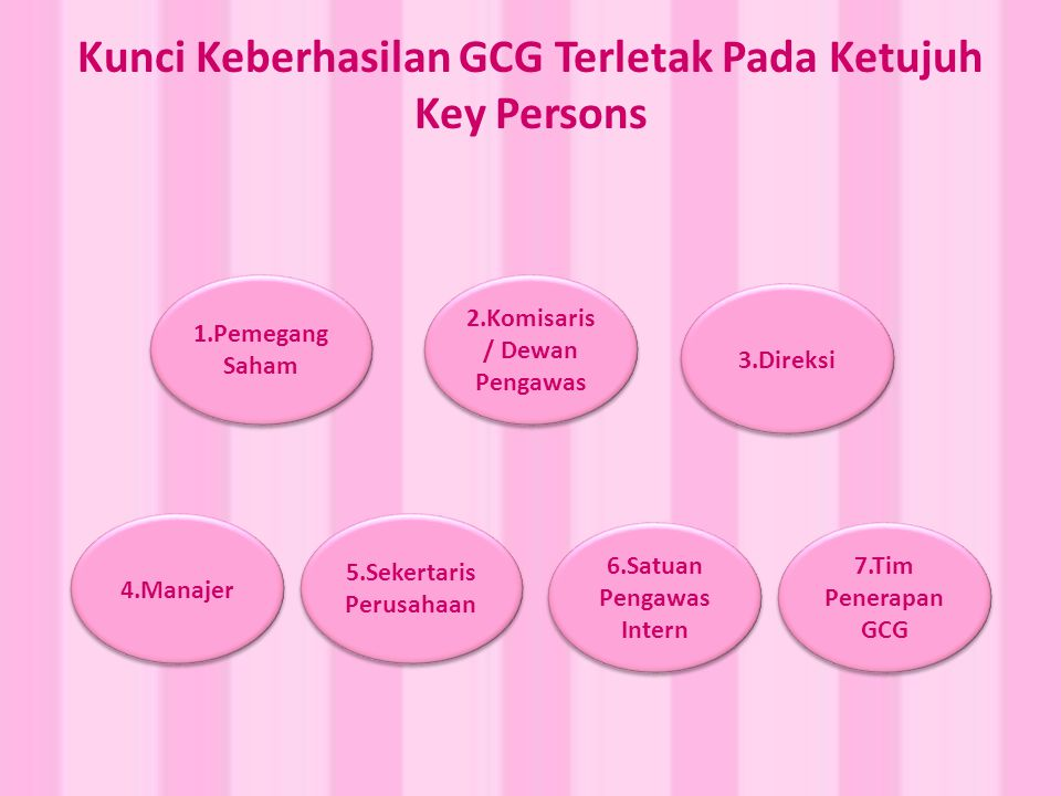 Kunci Keberhasilan GCG Terletak Pada Ketujuh Key Persons