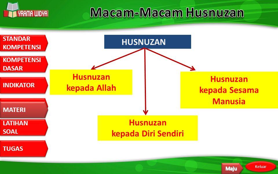 Macam-Macam Husnuzan HUSNUZAN Husnuzan Husnuzan kepada Allah