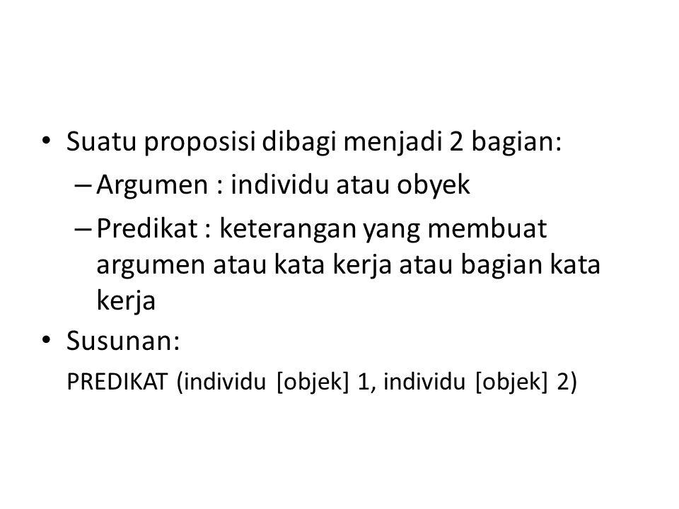 Suatu proposisi dibagi menjadi 2 bagian: