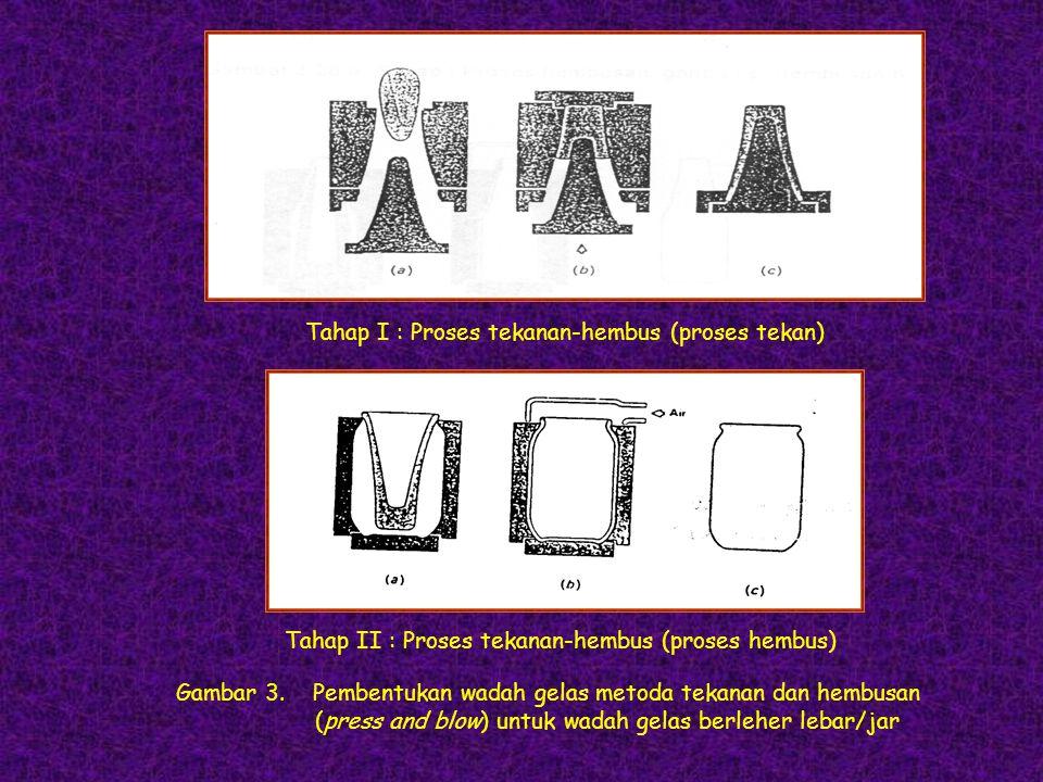 Tahap I : Proses tekanan-hembus (proses tekan)