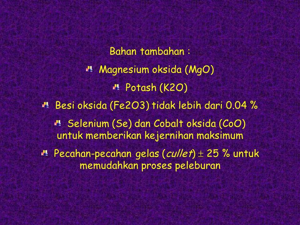 Magnesium oksida (MgO) Potash (K2O)