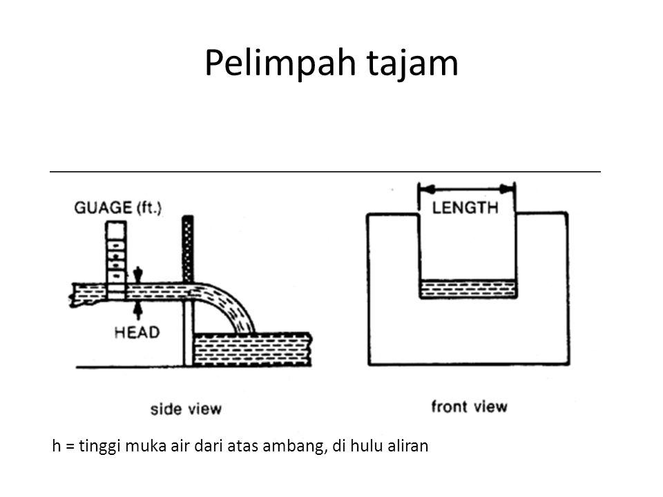 Pelimpah tajam h = tinggi muka air dari atas ambang, di hulu aliran