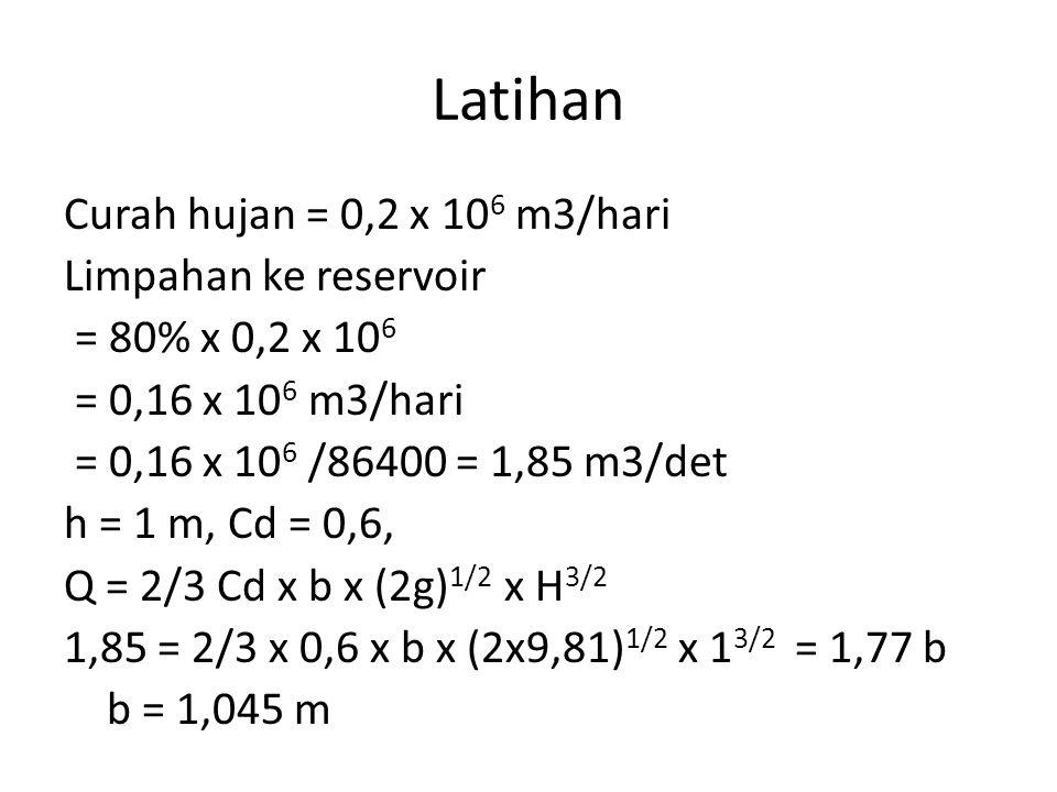 Latihan Curah hujan = 0,2 x 106 m3/hari Limpahan ke reservoir
