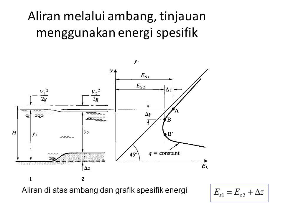 Aliran melalui ambang, tinjauan menggunakan energi spesifik