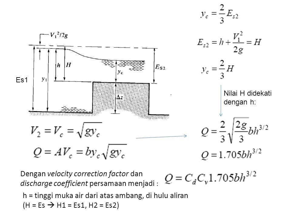 h = tinggi muka air dari atas ambang, di hulu aliran
