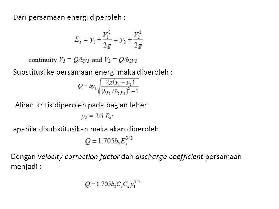 Dari persamaan energi diperoleh :