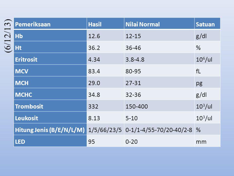 (6/12/13) Pemeriksaan Hasil Nilai Normal Satuan Hb 12.6 12-15 g/dl Ht