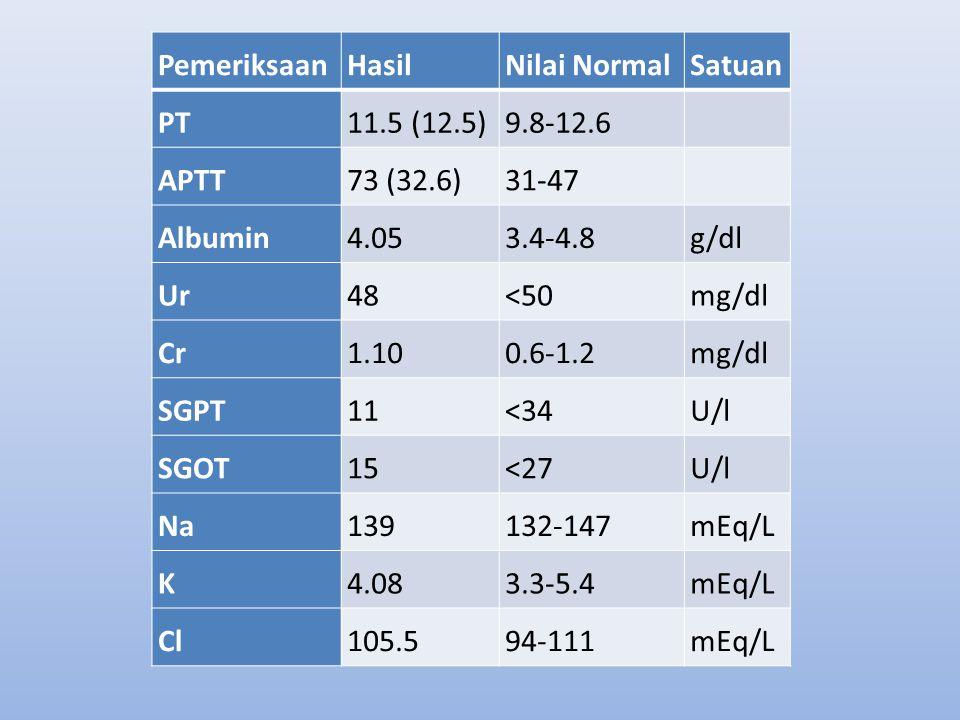 Pemeriksaan Hasil. Nilai Normal. Satuan. PT. 11.5 (12.5) 9.8-12.6. APTT. 73 (32.6) 31-47.