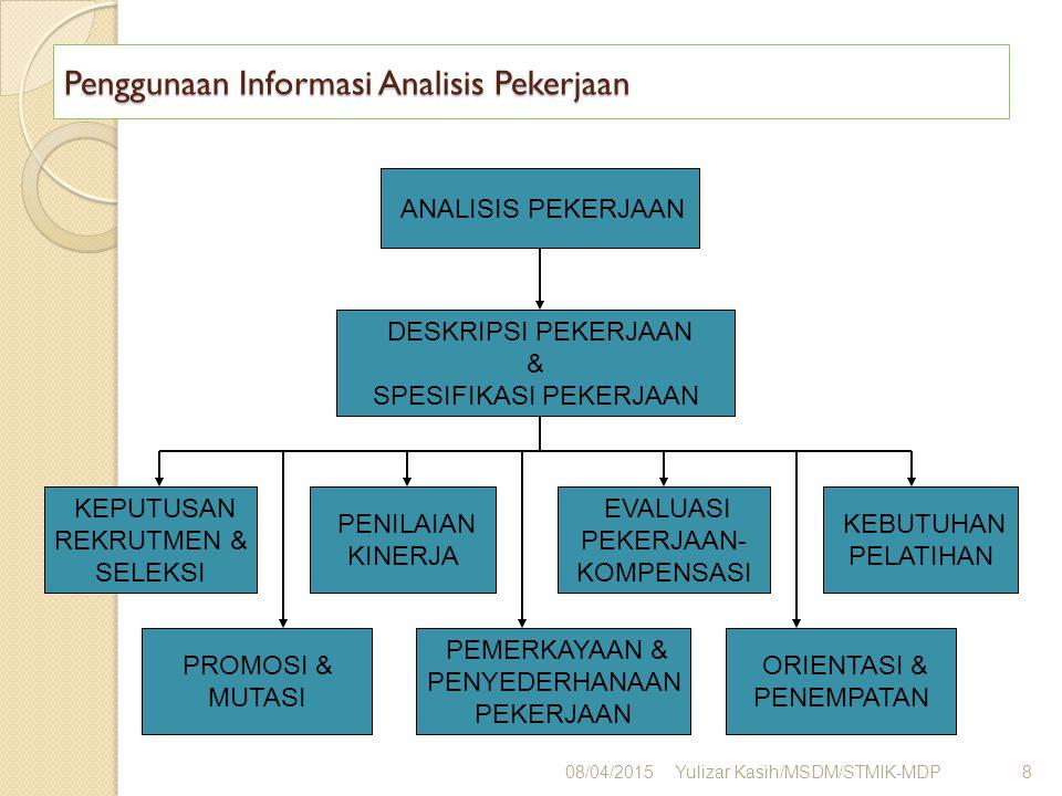 Penggunaan Informasi Analisis Pekerjaan