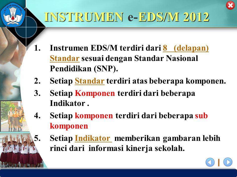 INSTRUMEN e-EDS/M 2012 Instrumen EDS/M terdiri dari 8 (delapan) Standar sesuai dengan Standar Nasional Pendidikan (SNP).