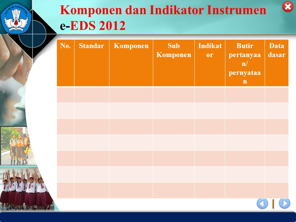 Komponen dan Indikator Instrumen e-EDS 2012