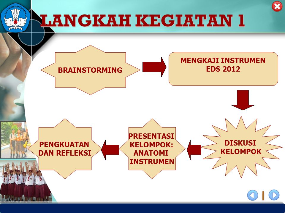 LANGKAH KEGIATAN 1 BRAINSTORMING MENGKAJI INSTRUMEN EDS 2012 DISKUSI