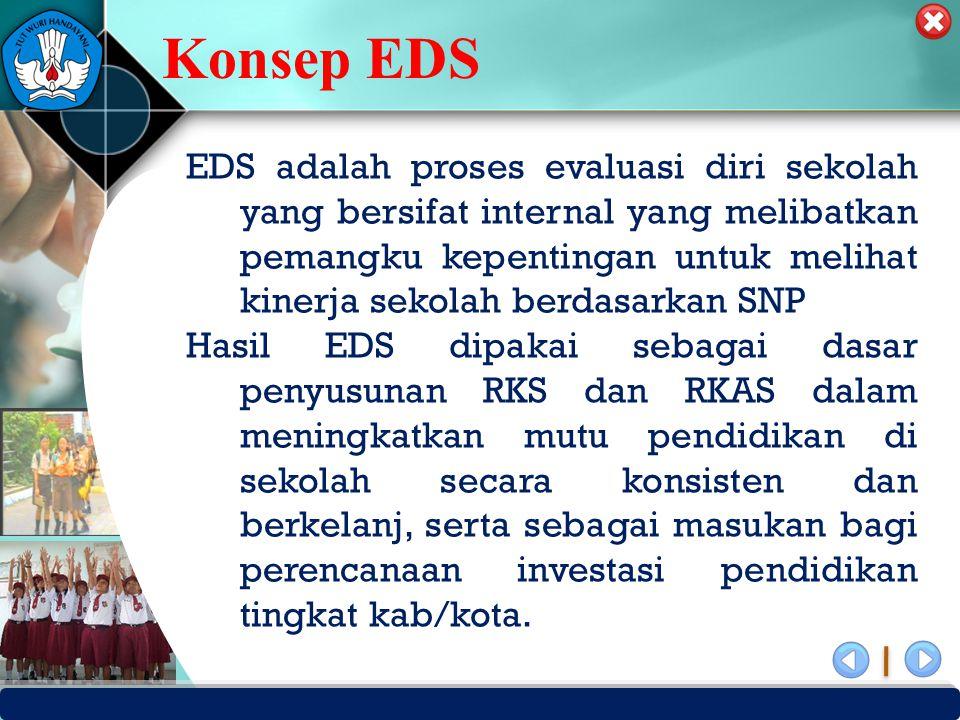 Konsep EDS