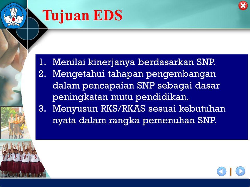Tujuan EDS Menilai kinerjanya berdasarkan SNP.