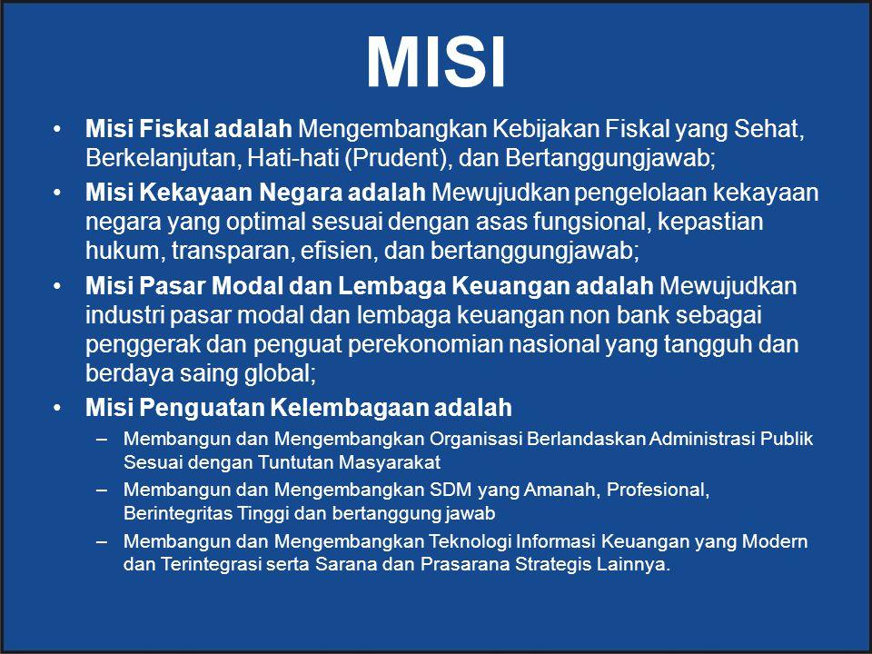 MISI Misi Fiskal adalah Mengembangkan Kebijakan Fiskal yang Sehat, Berkelanjutan, Hati-hati (Prudent), dan Bertanggungjawab;