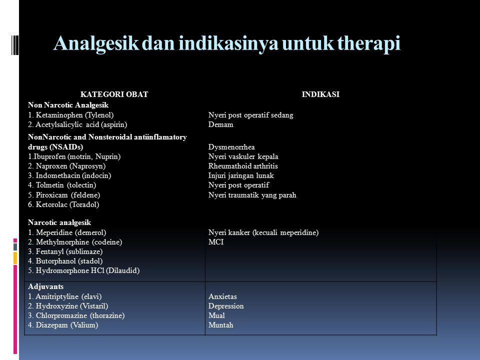 Analgesik dan indikasinya untuk therapi