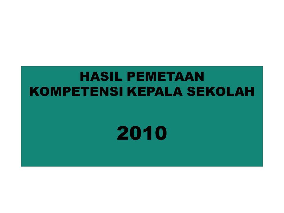 HASIL PEMETAAN KOMPETENSI KEPALA SEKOLAH 2010