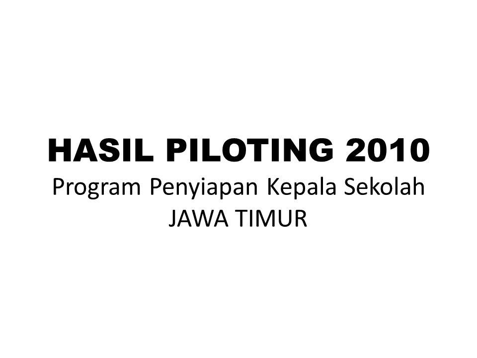 HASIL PILOTING 2010 Program Penyiapan Kepala Sekolah JAWA TIMUR