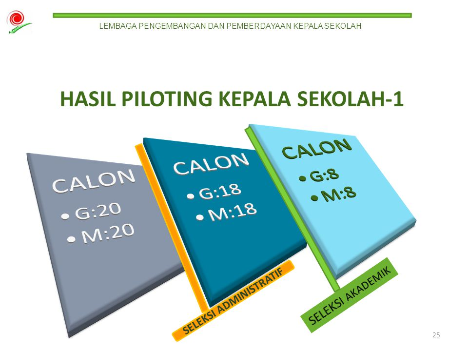 HASIL PILOTING KEPALA SEKOLAH-1