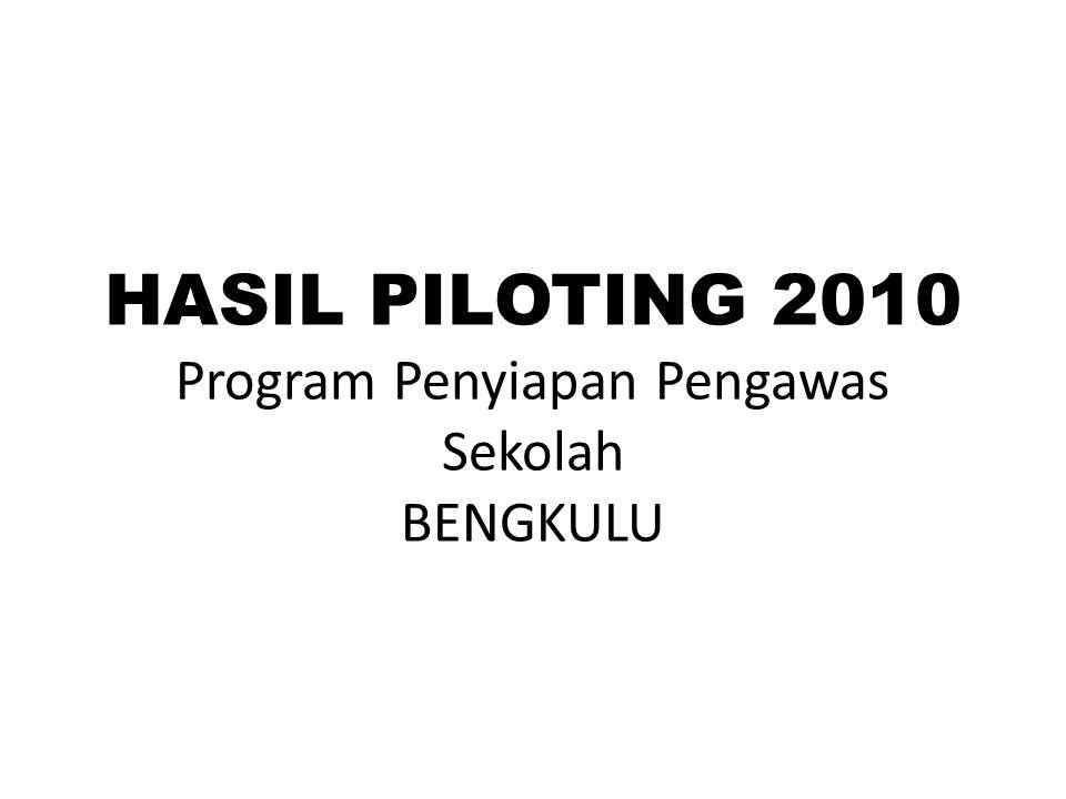 HASIL PILOTING 2010 Program Penyiapan Pengawas Sekolah BENGKULU
