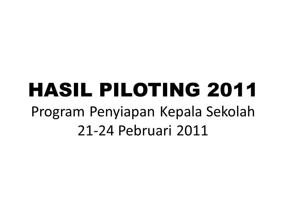 HASIL PILOTING 2011 Program Penyiapan Kepala Sekolah 21-24 Pebruari 2011