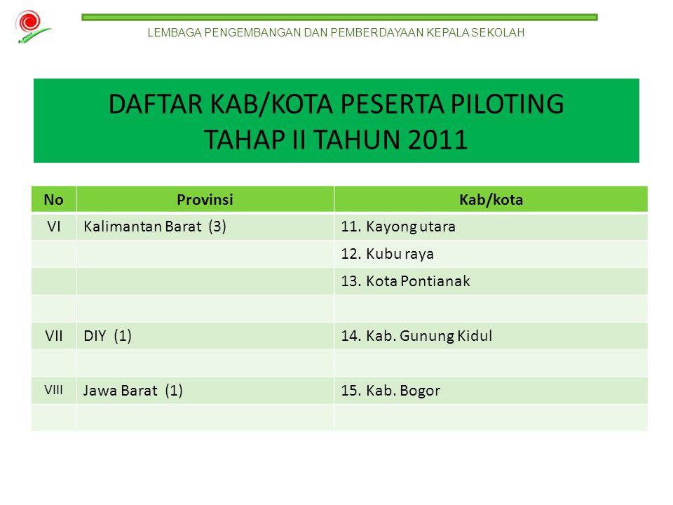 DAFTAR KAB/KOTA PESERTA PILOTING TAHAP II TAHUN 2011