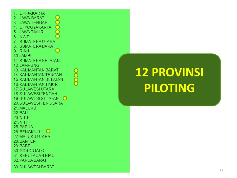 12 PROVINSI PILOTING DKI JAKARTA JAWA BARAT JAWA TENGAH DI YOGYAKARTA